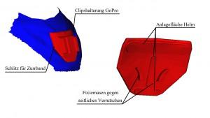 Datensatz; rot: Halterung - blau: Scan der Helmoberfläche